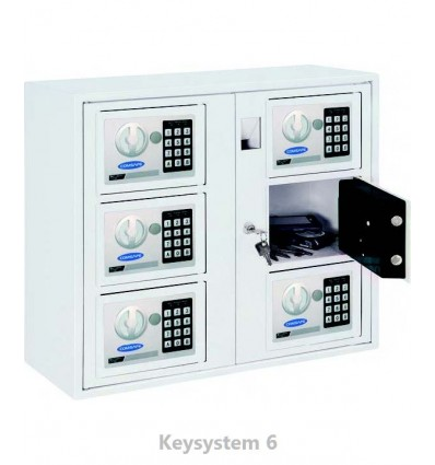 Keysystem 6
